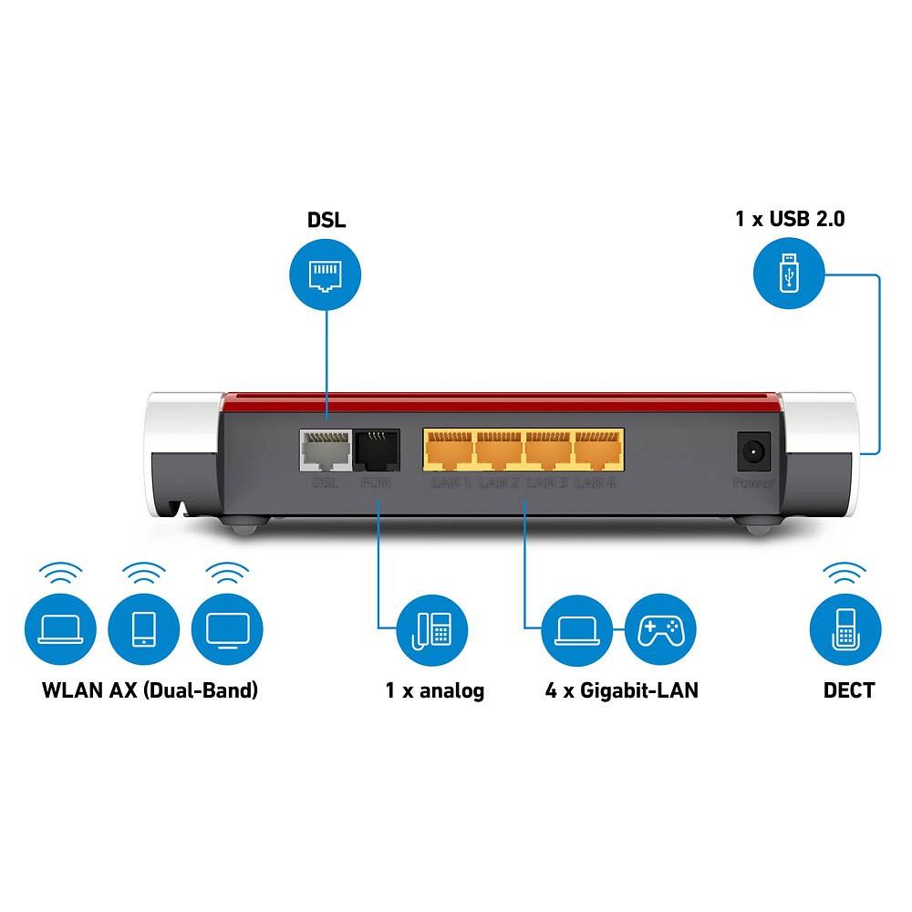 AVM FRITZBox 20 AX WLAN Router günstig online kaufen   office ...